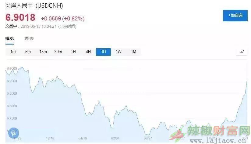 人民币汇率宽幅震荡,对辣椒行业有什么影响?