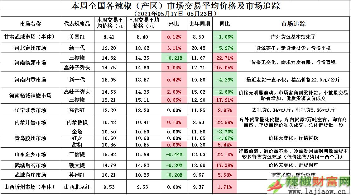市场追踪.png